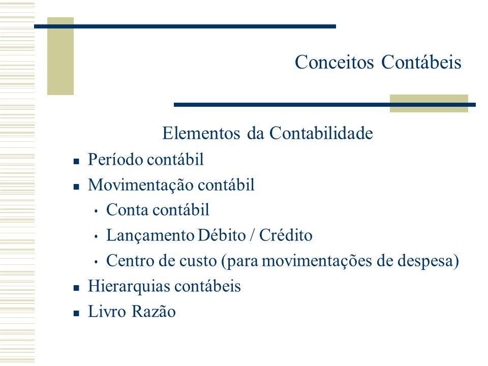 Elementos da Contabilidade