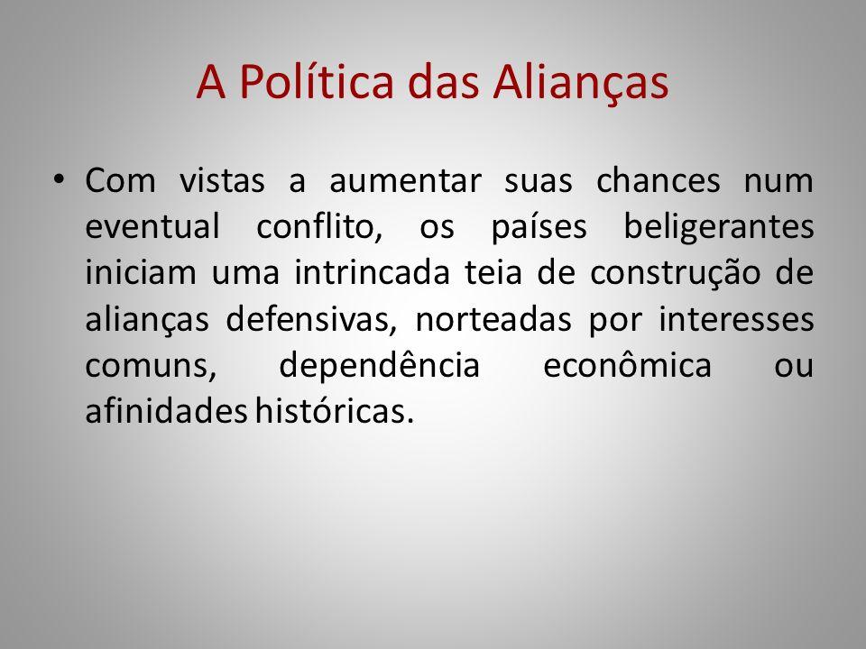 A Política das Alianças