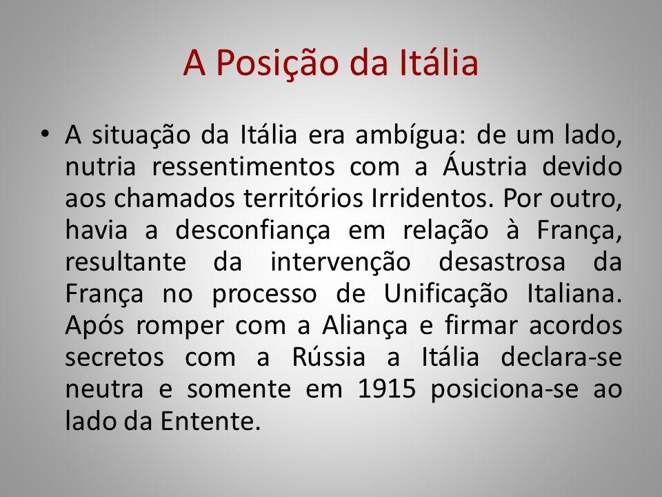 A Posição da Itália