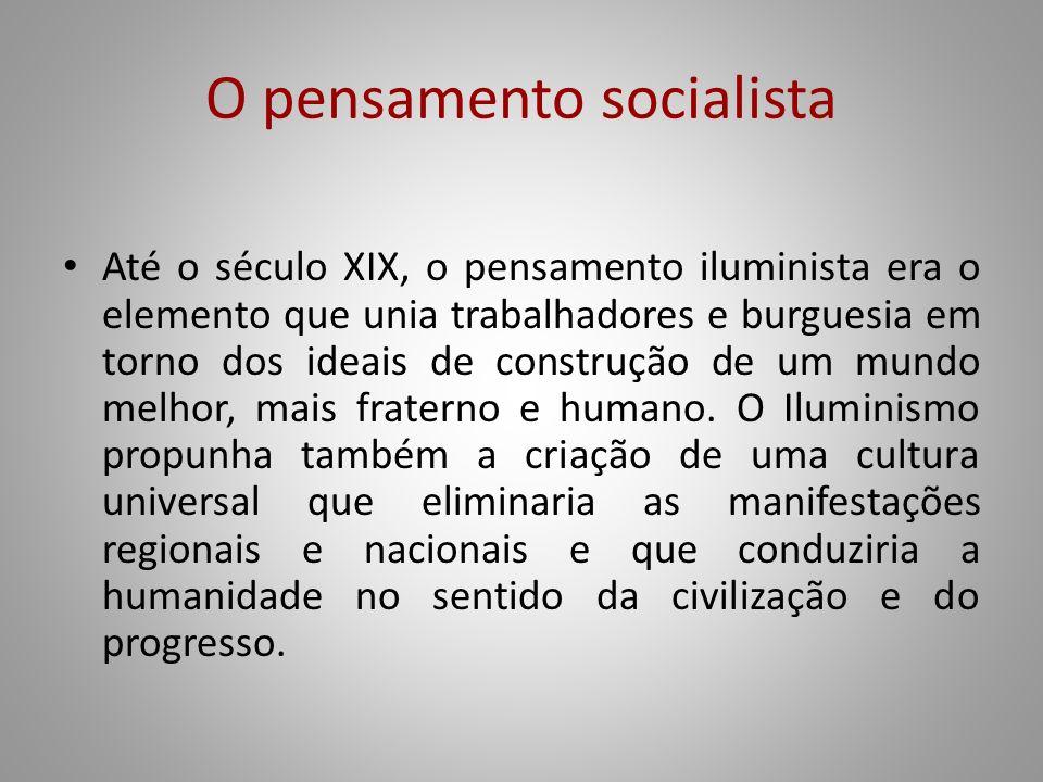 O pensamento socialista