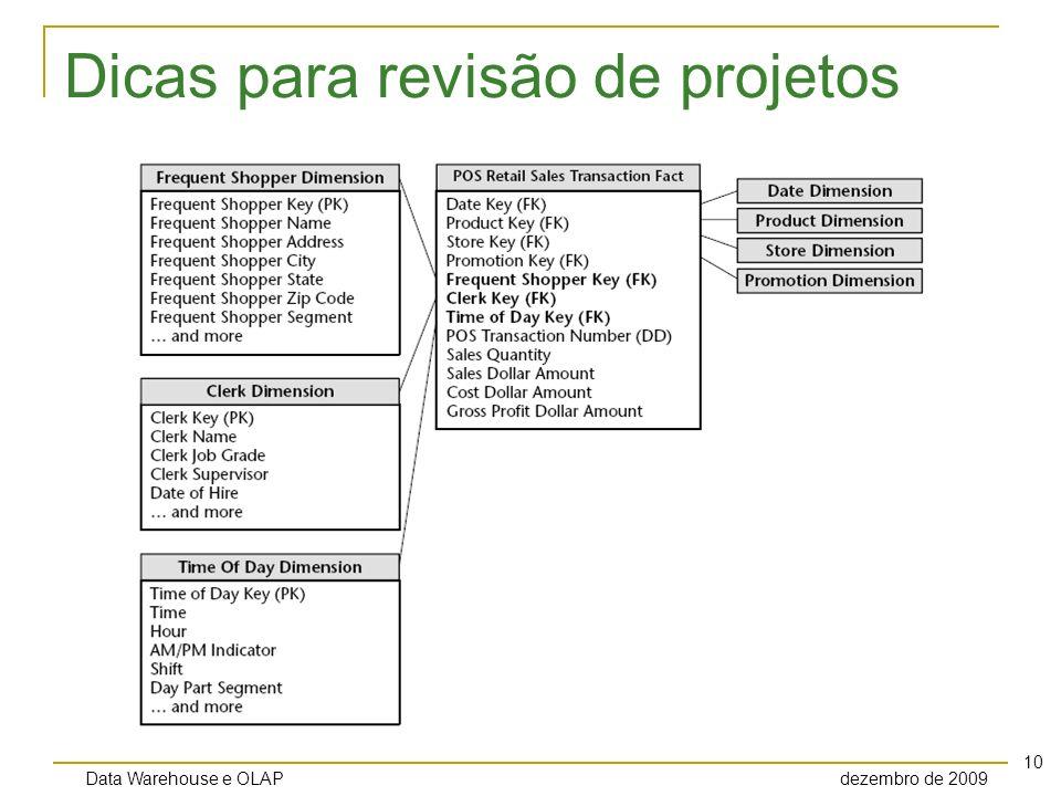 Dicas para revisão de projetos