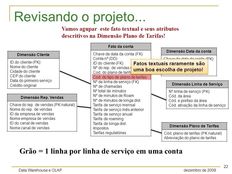 Dimensão Linha de Serviço Dimensão Plano de Tarifas