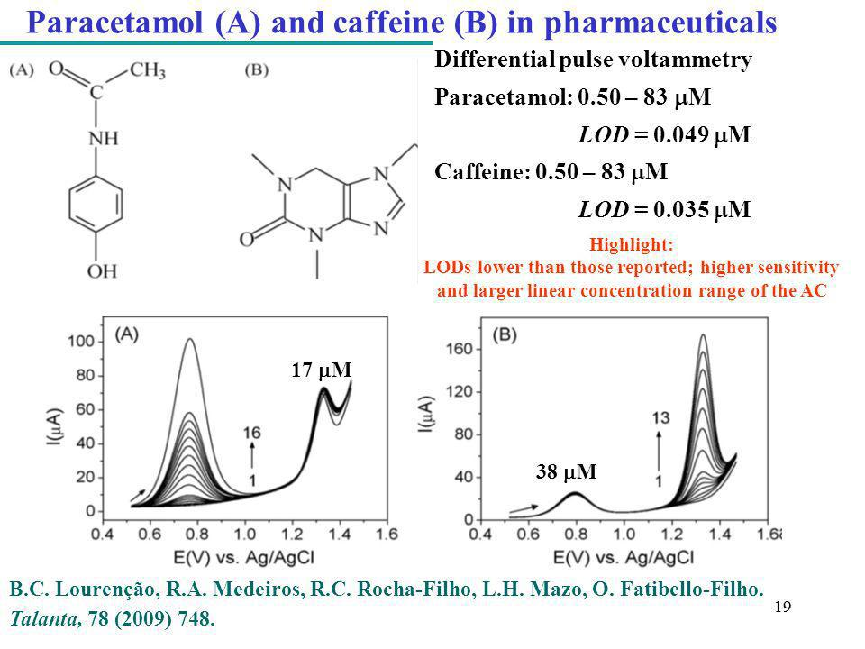 Paracetamol (A) and caffeine (B) in pharmaceuticals