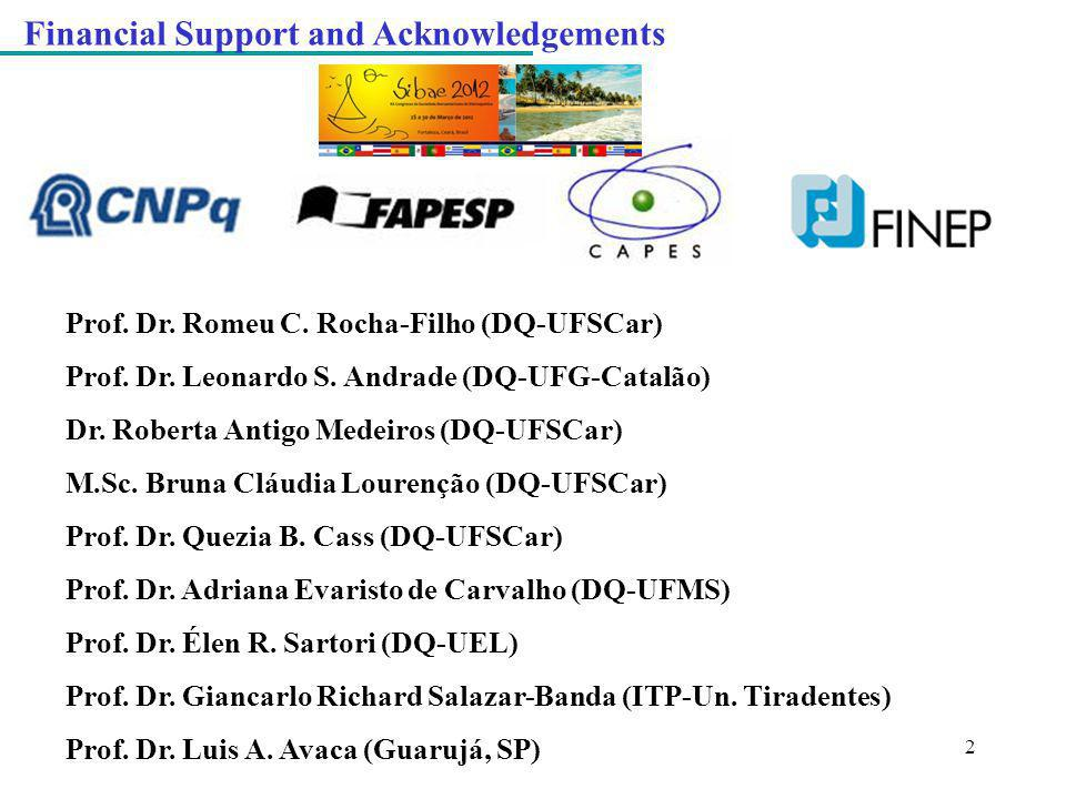 Financial Support and Acknowledgements