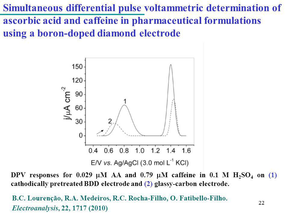 Simultaneous differential pulse voltammetric determination of ascorbic acid and caffeine in pharmaceutical formulations using a boron-doped diamond electrode