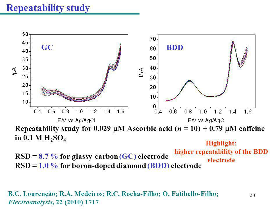 higher repeatability of the BDD electrode