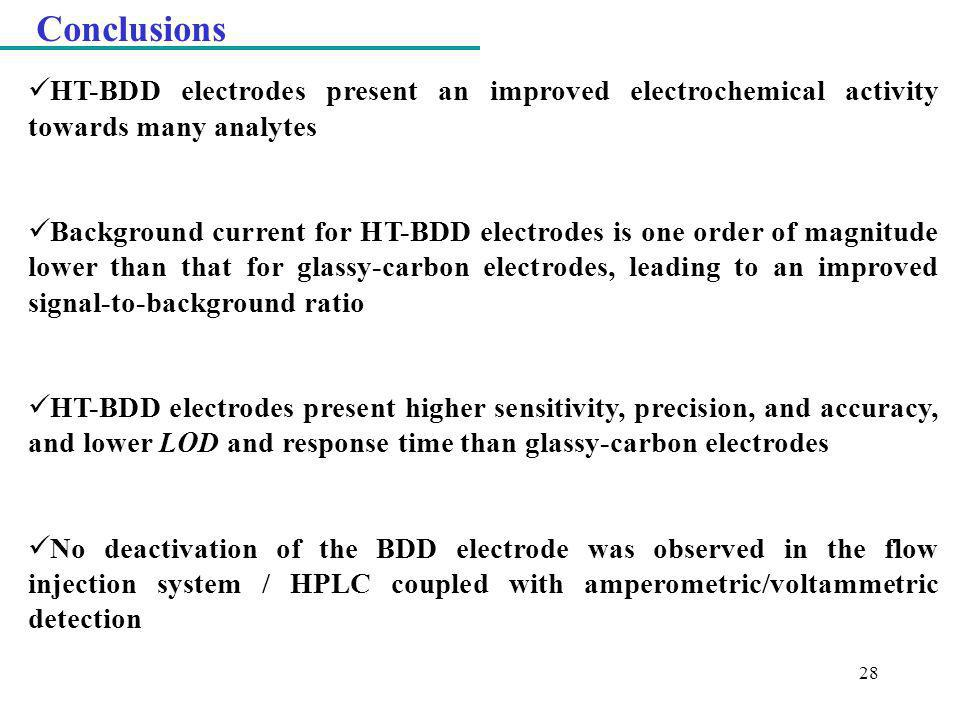 Conclusions HT-BDD electrodes present an improved electrochemical activity towards many analytes.