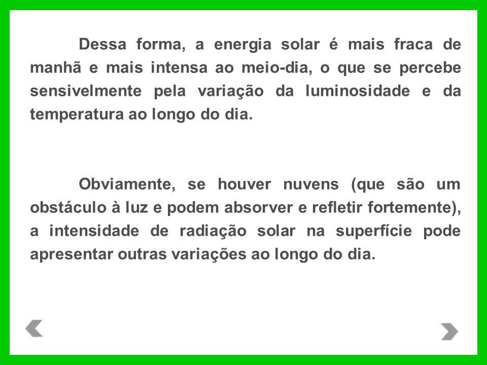 Dessa forma, a energia solar é mais fraca de manhã e mais intensa ao meio-dia, o que se percebe sensivelmente pela variação da luminosidade e da temperatura ao longo do dia.
