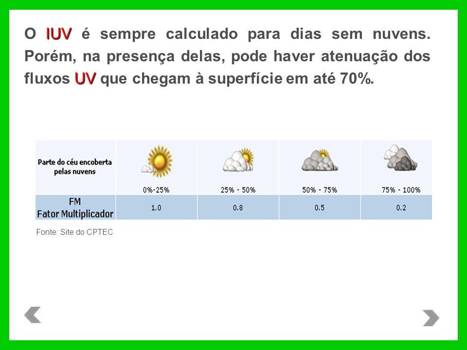 O IUV é sempre calculado para dias sem nuvens