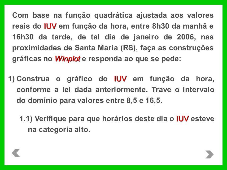 Com base na função quadrática ajustada aos valores reais do IUV em função da hora, entre 8h30 da manhã e 16h30 da tarde, de tal dia de janeiro de 2006, nas proximidades de Santa Maria (RS), faça as construções gráficas no Winplot e responda ao que se pede: