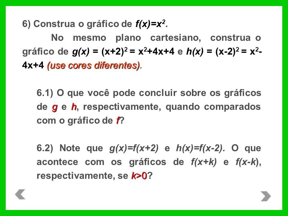 6) Construa o gráfico de f(x)=x2.