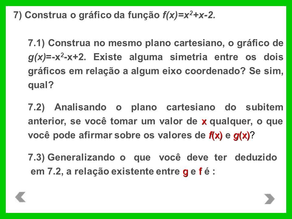 7) Construa o gráfico da função f(x)=x2+x-2.