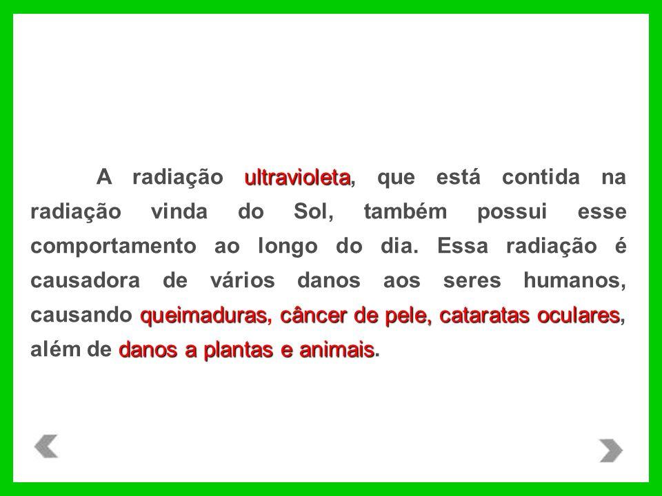 A radiação ultravioleta, que está contida na radiação vinda do Sol, também possui esse comportamento ao longo do dia.