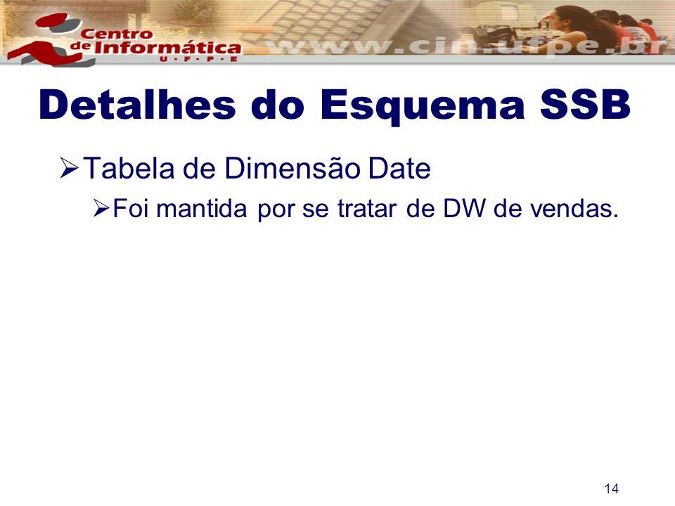 Detalhes do Esquema SSB