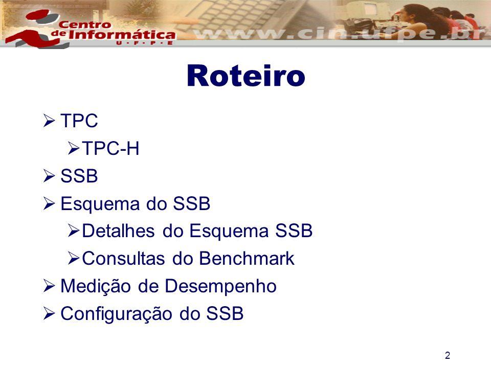 Roteiro TPC TPC-H SSB Esquema do SSB Detalhes do Esquema SSB