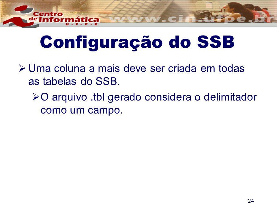 Configuração do SSB Uma coluna a mais deve ser criada em todas as tabelas do SSB.