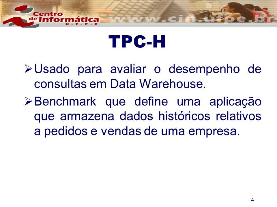 TPC-H Usado para avaliar o desempenho de consultas em Data Warehouse.