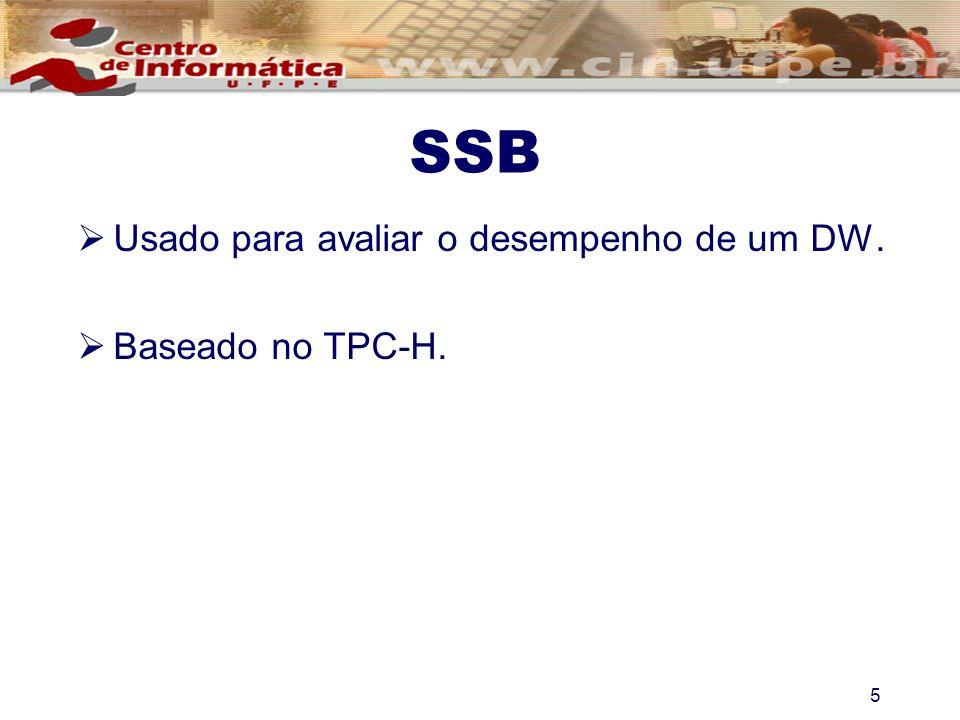 SSB Usado para avaliar o desempenho de um DW. Baseado no TPC-H.