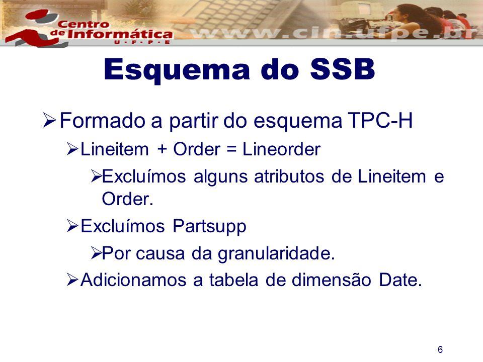 Esquema do SSB Formado a partir do esquema TPC-H