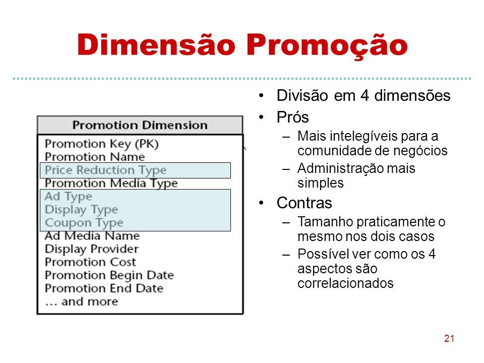 Dimensão Promoção Divisão em 4 dimensões Prós Contras