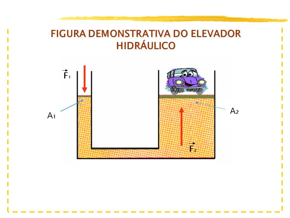 FIGURA DEMONSTRATIVA DO ELEVADOR HIDRÁULICO