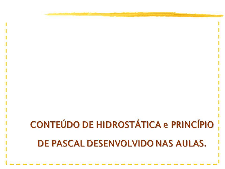 CONTEÚDO DE HIDROSTÁTICA e PRINCÍPIO DE PASCAL DESENVOLVIDO NAS AULAS.