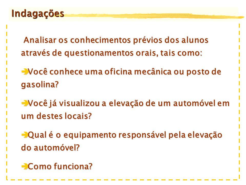 Indagações Analisar os conhecimentos prévios dos alunos através de questionamentos orais, tais como: