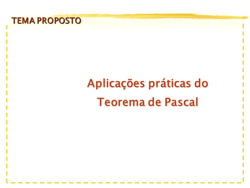 Aplicações práticas do Teorema de Pascal