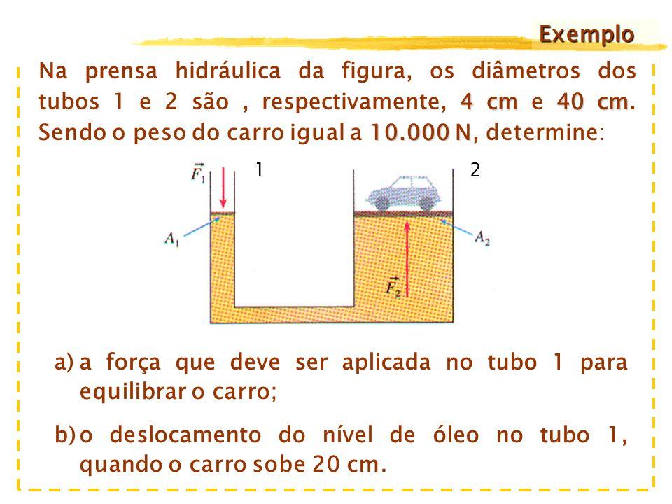 a força que deve ser aplicada no tubo 1 para equilibrar o carro;