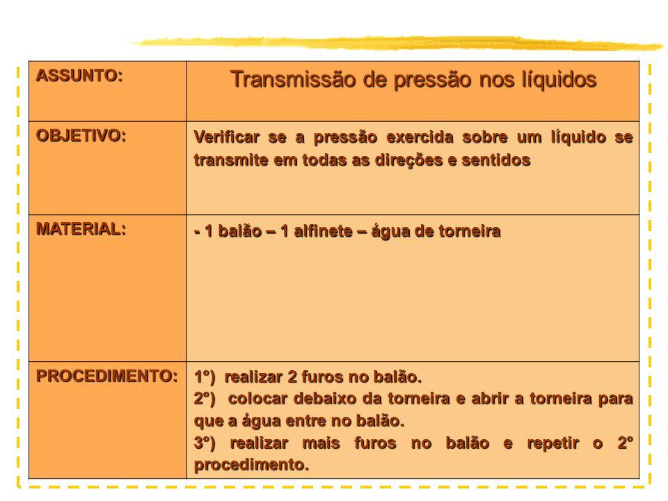 Transmissão de pressão nos líquidos