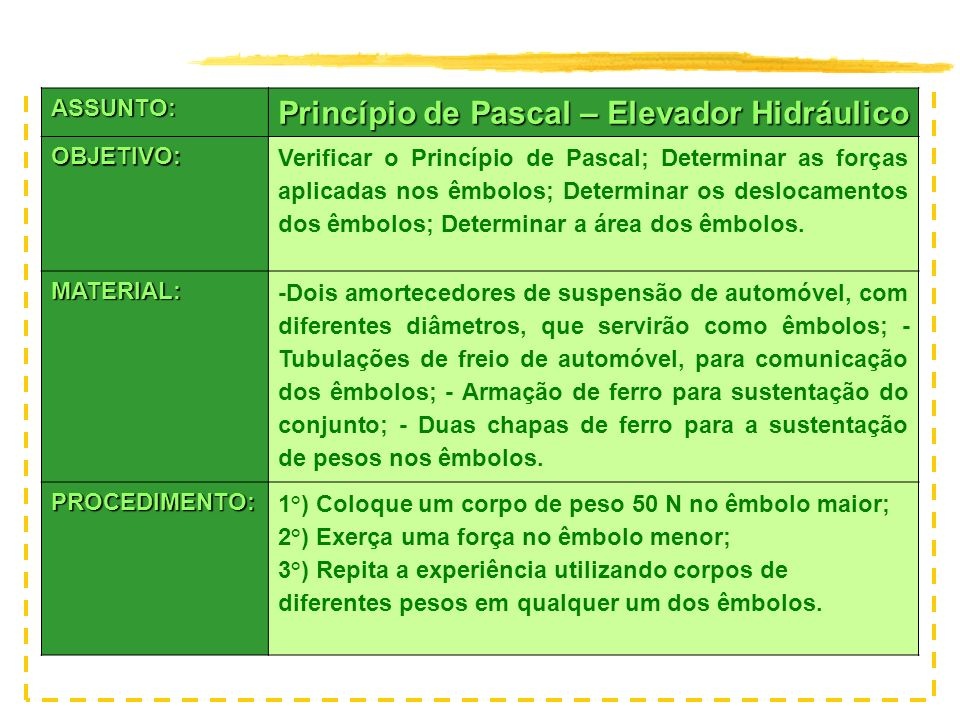 Princípio de Pascal – Elevador Hidráulico