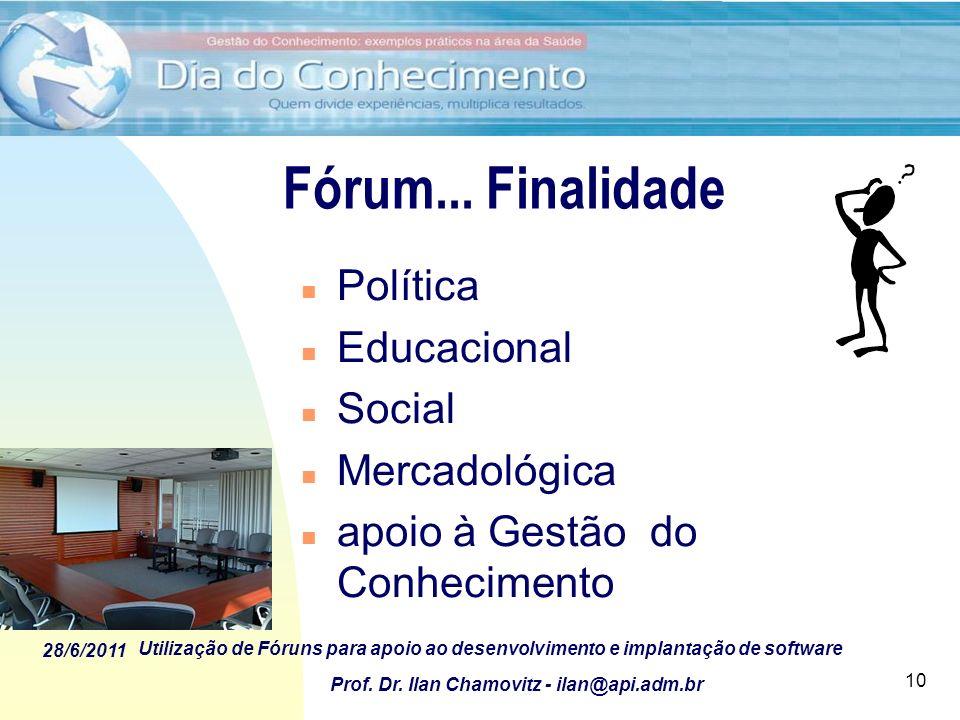 Fórum... Finalidade Política Educacional Social Mercadológica