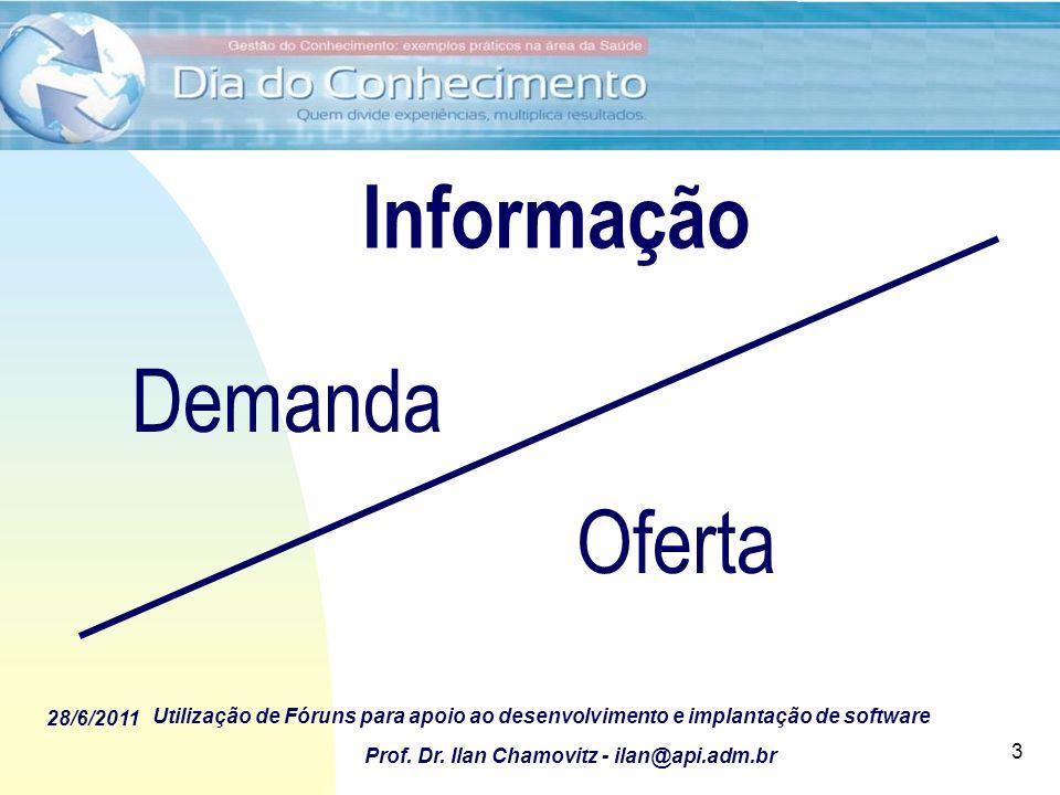 Informação Demanda Oferta