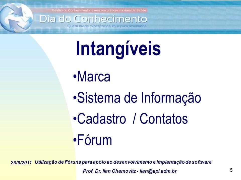 Intangíveis Marca Sistema de Informação Cadastro / Contatos Fórum