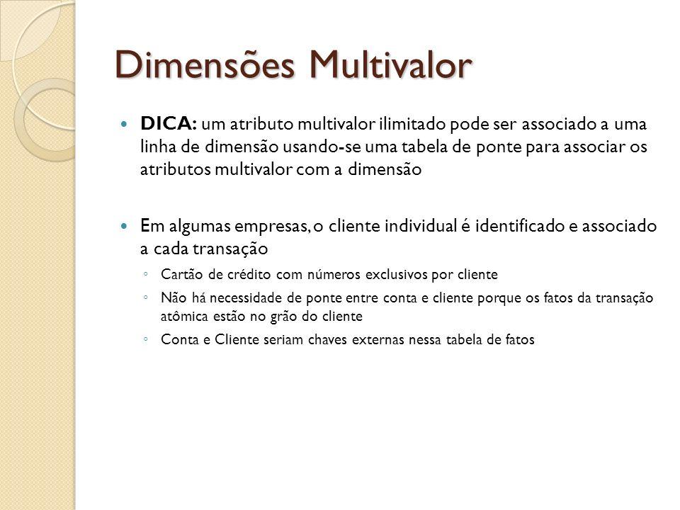 Dimensões Multivalor