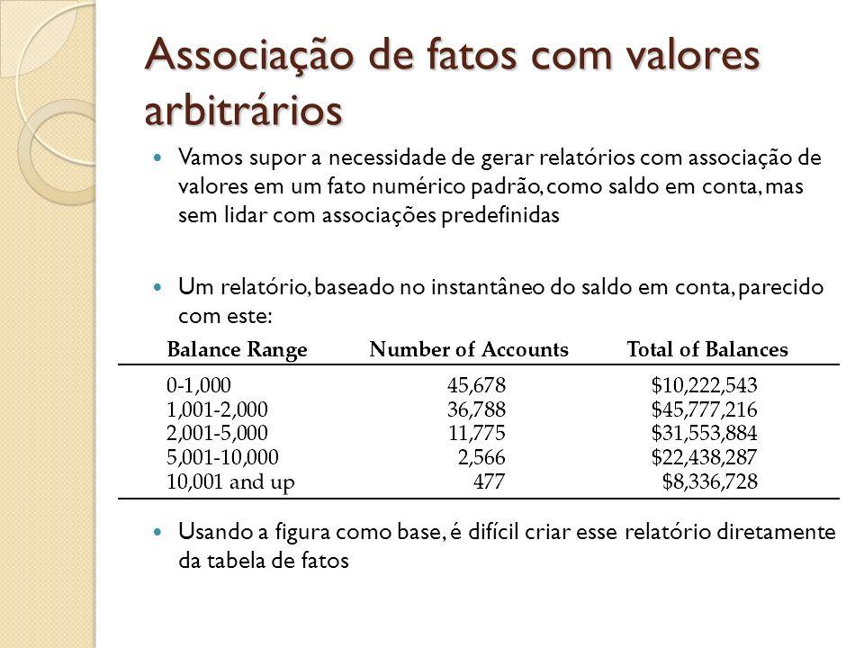 Associação de fatos com valores arbitrários