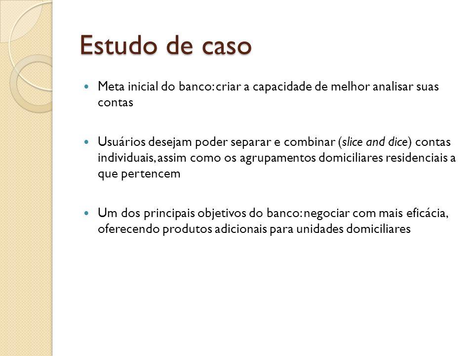 Estudo de caso Meta inicial do banco: criar a capacidade de melhor analisar suas contas.