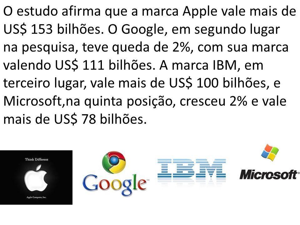 O estudo afirma que a marca Apple vale mais de US$ 153 bilhões