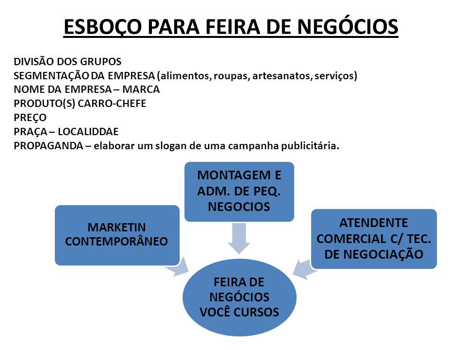 ESBOÇO PARA FEIRA DE NEGÓCIOS