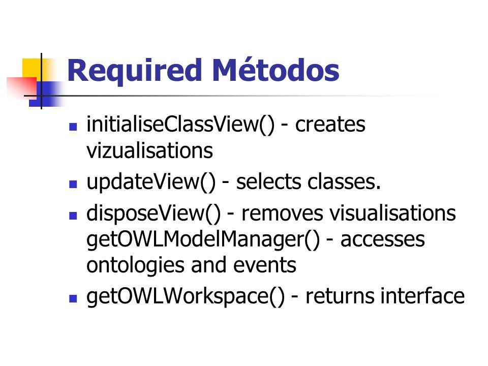 Required Métodos initialiseClassView() - creates vizualisations