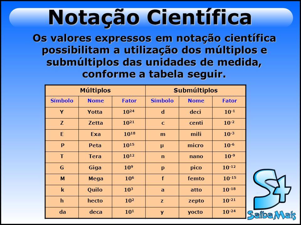 Notação Científica