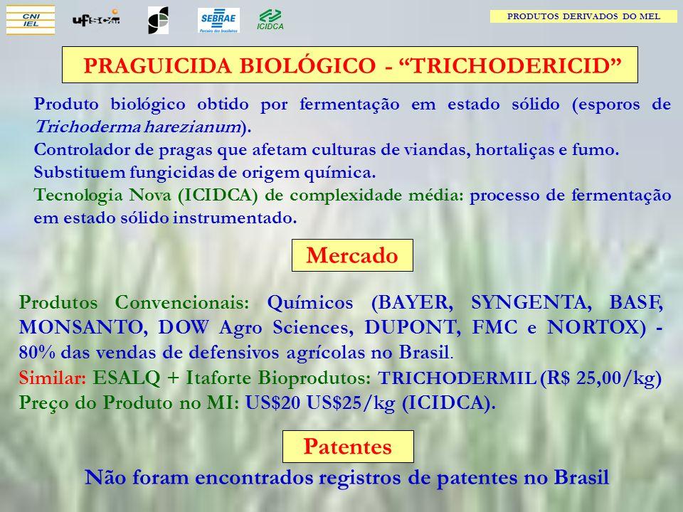 Mercado Patentes PRAGUICIDA BIOLÓGICO - TRICHODERICID