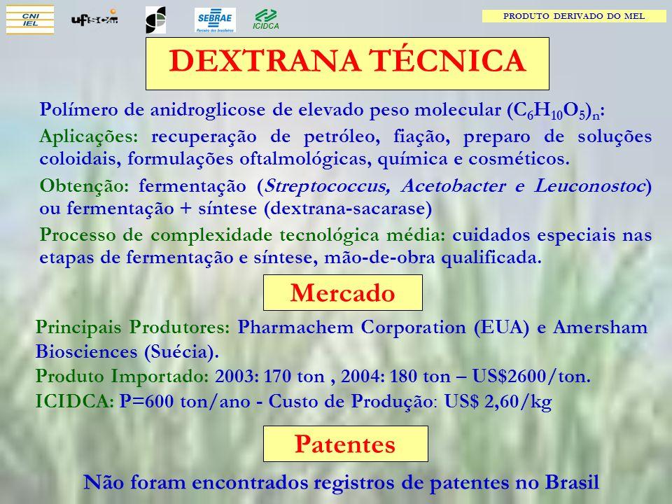 DEXTRANA TÉCNICA Mercado Patentes