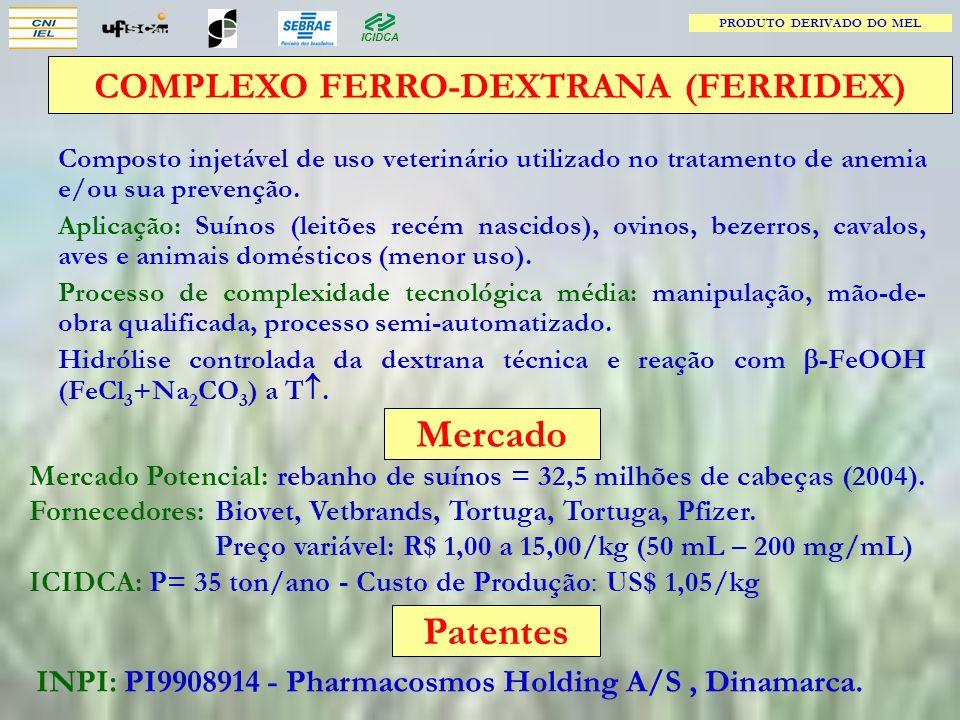 PRODUTO DERIVADO DO MEL COMPLEXO FERRO-DEXTRANA (FERRIDEX)