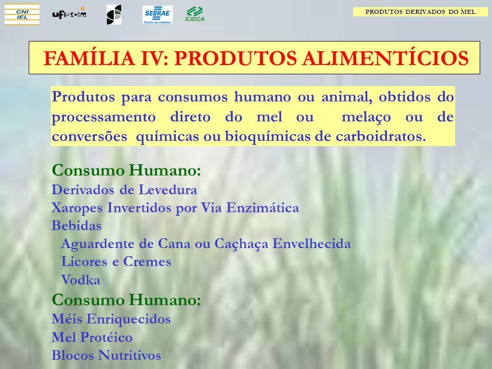 PRODUTOS DERIVADOS DO MEL FAMÍLIA IV: PRODUTOS ALIMENTÍCIOS