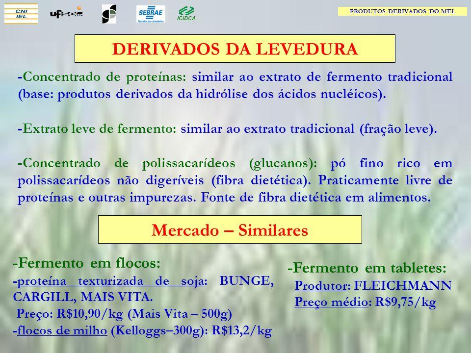 PRODUTOS DERIVADOS DO MEL