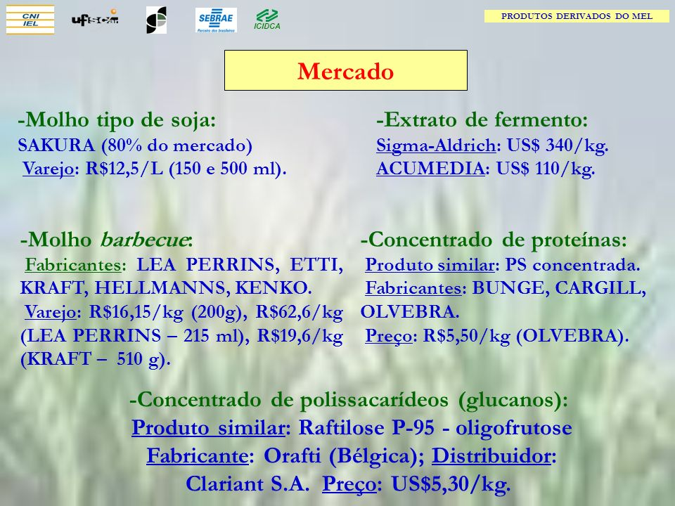 Mercado -Molho tipo de soja: -Extrato de fermento: -Molho barbecue: