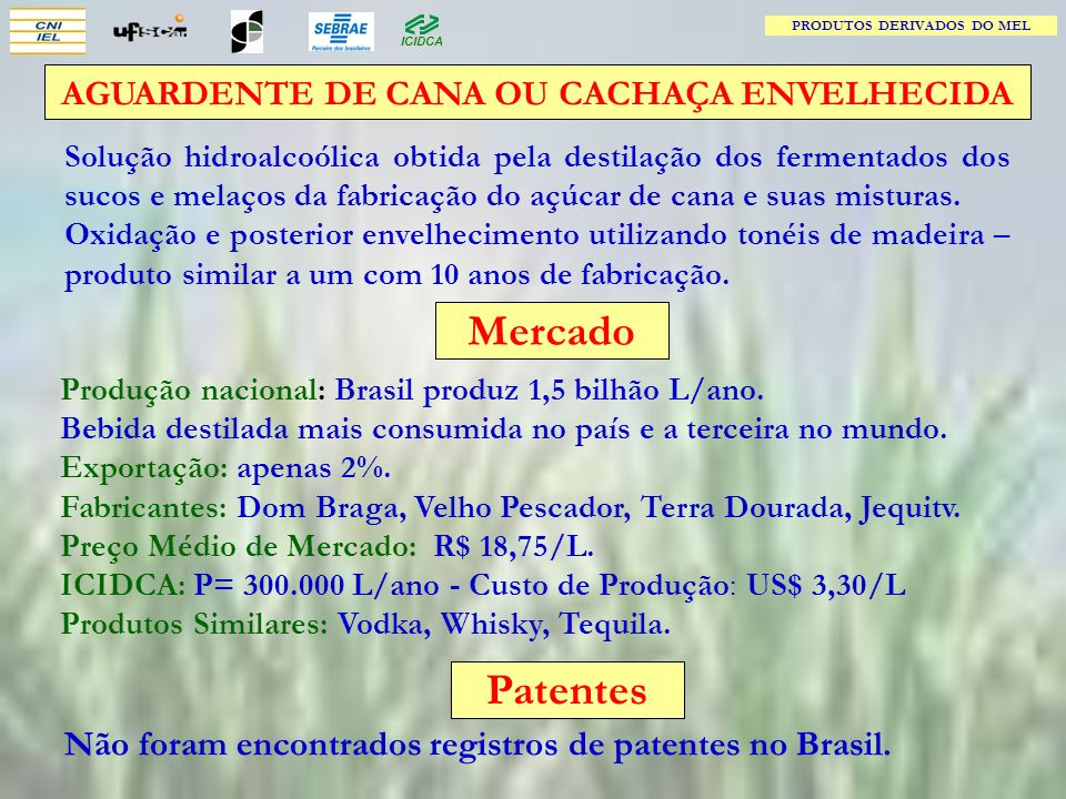 PRODUTOS DERIVADOS DO MEL AGUARDENTE DE CANA OU CACHAÇA ENVELHECIDA