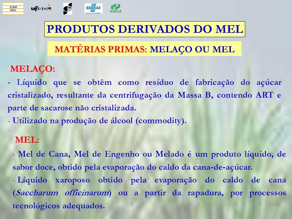 PRODUTOS DERIVADOS DO MEL MATÉRIAS PRIMAS: MELAÇO OU MEL