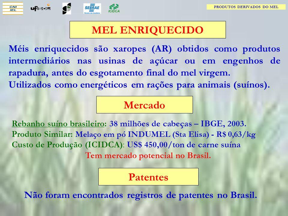 MEL ENRIQUECIDO Mercado Patentes